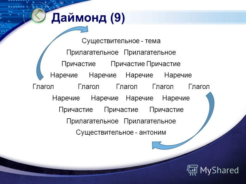 Даймонд (9) Существительное - тема Прилагательное Причастие Причастие Причастие Наречие Наречие Глагол Глагол Глагол Глагол Глагол Наречие Наречие Причастие Причастие Причастие Прилагательное Существительное - антоним