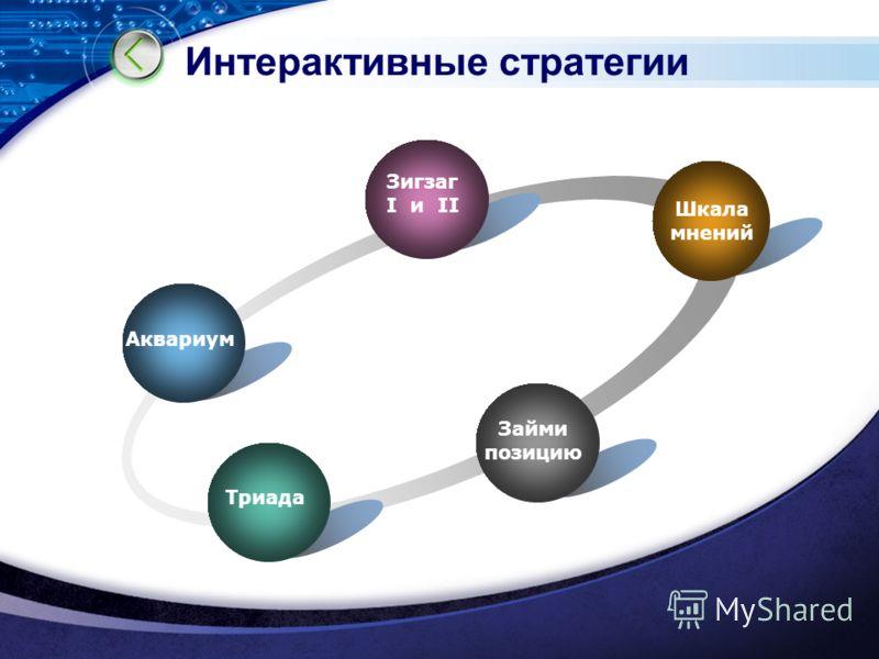 Интерактивные стратегии Аквариум Зигзаг I и II Шкала мнений Займи позицию Триада