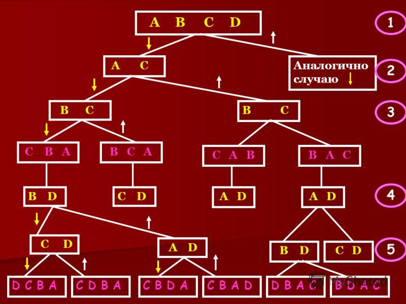 ABC C B A D C B AC B D AC D B AC B A DB D A CD B A C B C A C A BB A C A D B DC D AC Аналогично случаю BBCC BD D СD CD AD 1 4 3 2 5