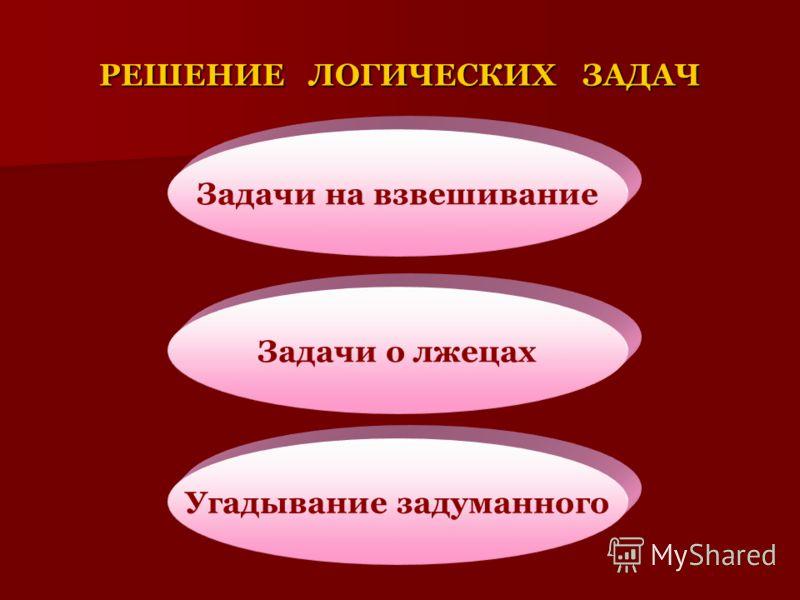 РЕШЕНИЕ ЛОГИЧЕСКИХ ЗАДАЧ Задачи на взвешивание Задачи о лжецах Угадывание задуманного