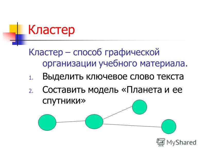 Кластер Кластер – способ графической организации учебного материала. 1. Выделить ключевое слово текста 2. Составить модель «Планета и ее спутники»