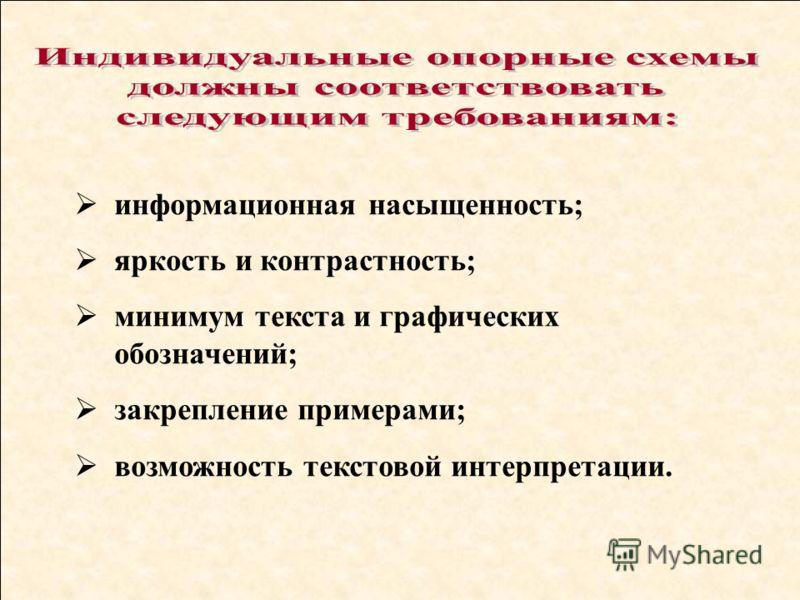 информационная насыщенность; яркость и контрастность; минимум текста и графических обозначений; закрепление примерами; возможность текстовой интерпретации.