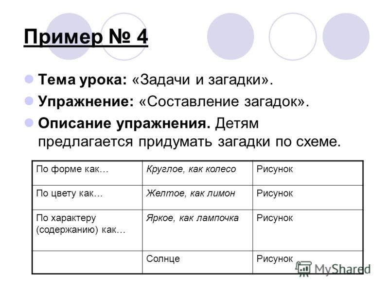 Пример 4 Тема урока: «Задачи и загадки». Упражнение: «Составление загадок». Описание упражнения. Детям предлагается придумать загадки по схеме. По форме как…Круглое, как колесоРисунок По цвету как…Желтое, как лимонРисунок По характеру (содержанию) ка
