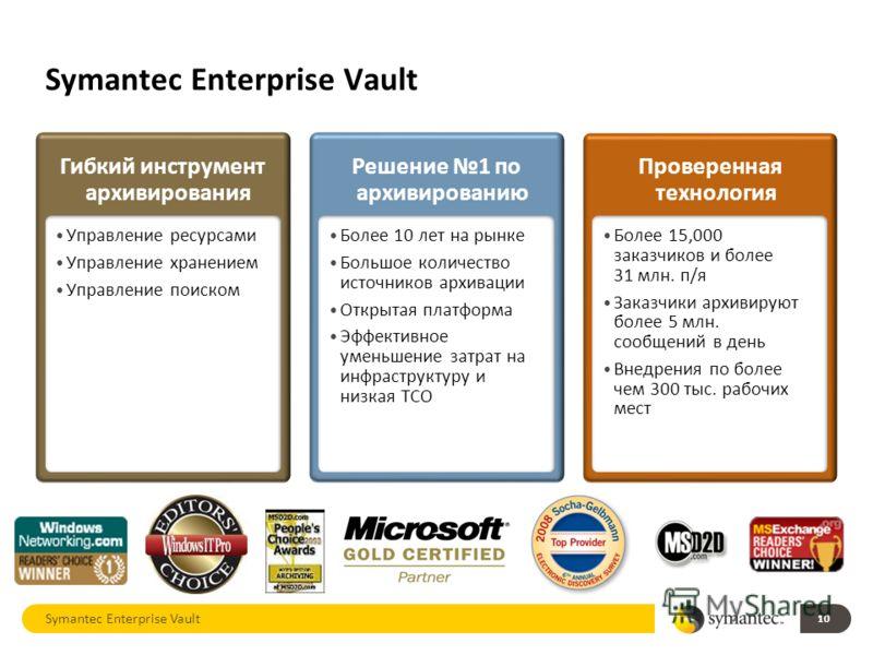 Symantec Enterprise Vault 10 Управление ресурсами Управление хранением Управление поиском Гибкий инструмент архивирования Более 10 лет на рынке Большое количество источников архивации Открытая платформа Эффективное уменьшение затрат на инфраструктуру