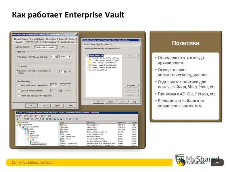Как работает Enterprise Vault 14 Symantec Enterprise Vault Определяют что и когда архивировать Осуществляют автоматическое удаление Отдельные политики для почты, файлов, SharePoint, etc Привязка к AD, OU, Person, etc Блокировка файлов для управления