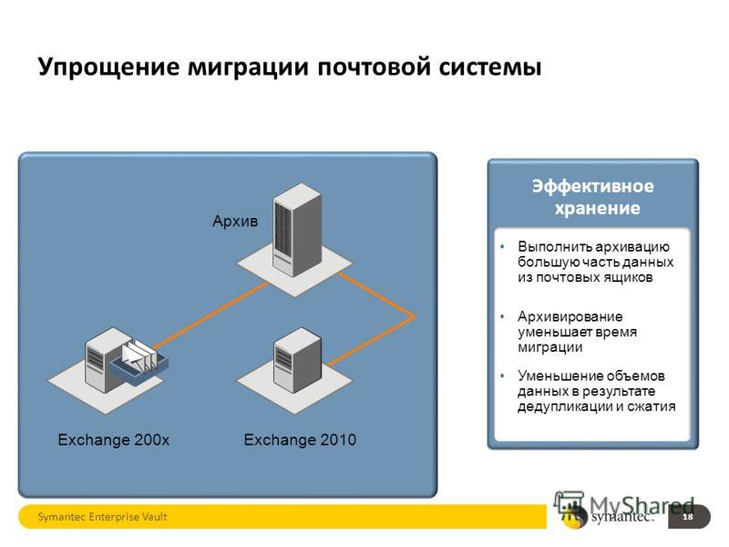 Упрощение миграции почтовой системы 18 Exchange 200xExchange 2010 Архив Symantec Enterprise Vault Эффективное хранение Выполнить архивацию большую часть данных из почтовых ящиков Архивирование уменьшает время миграции Уменьшение объемов данных в резу