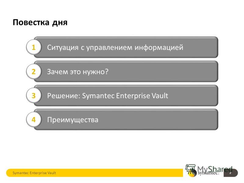 Повестка дня Symantec Enterprise Vault 2 Ситуация с управлением информацией 1 Зачем это нужно? 2 Решение: Symantec Enterprise Vault 3 Преимущества 4