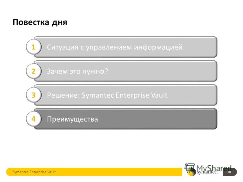 Повестка дня Symantec Enterprise Vault 20 Ситуация с управлением информацией 1 Зачем это нужно? 2 Решение: Symantec Enterprise Vault 3 Преимущества 4