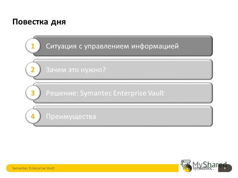 Повестка дня Symantec Enterprise Vault 3 Ситуация с управлением информацией 1 Зачем это нужно? 2 Решение: Symantec Enterprise Vault 3 Преимущества 4