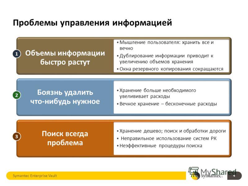 Проблемы управления информацией Symantec Enterprise Vault 4 Мышление пользователя: хранить все и вечно Дублирование информации приводит к увеличению объемов хранения Окна резервного копирования сокращаются 1 Хранение больше необходимого увелививает р