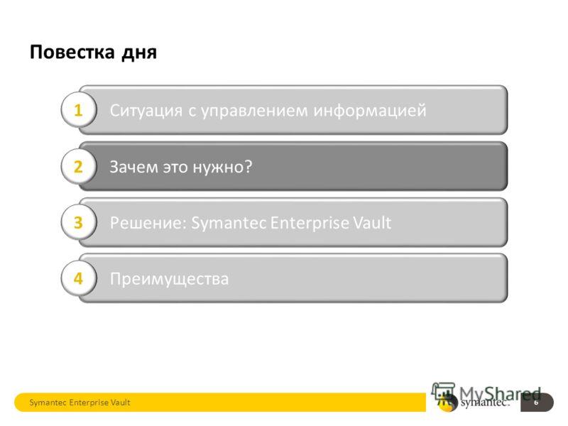 Повестка дня Symantec Enterprise Vault 6 Ситуация с управлением информацией 1 Зачем это нужно? 2 Решение: Symantec Enterprise Vault 3 Преимущества 4