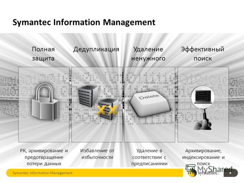 Symantec Information Management 8 РК, архивирование и предотвращение потери данных Полная защита Удаление в соответствии с предписаниями Удаление ненужного Архивирование, индексирование и поиск Эффективный поиск Избавление от избыточности Дедупликаци