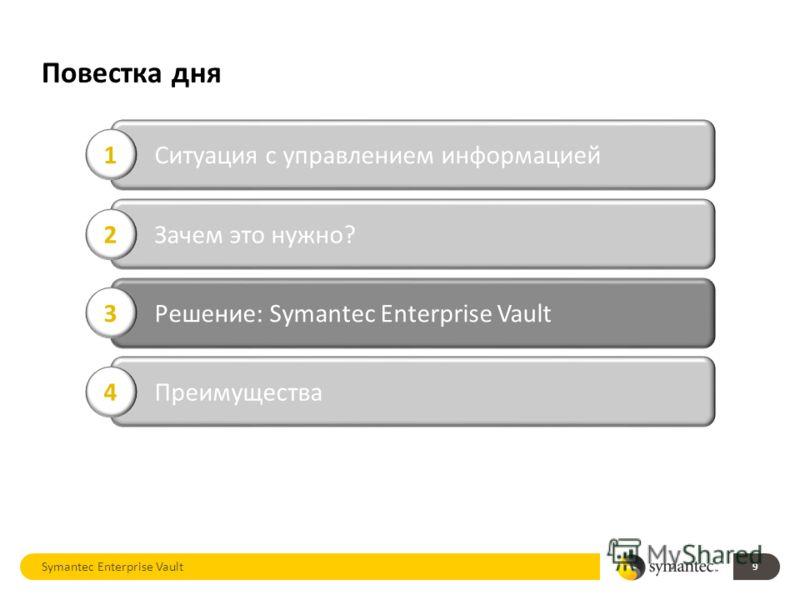 Повестка дня Symantec Enterprise Vault 9 Ситуация с управлением информацией 1 Зачем это нужно? 2 Решение: Symantec Enterprise Vault 3 Преимущества 4