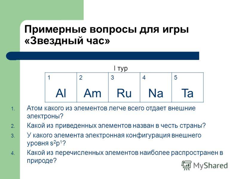 Примерные вопросы для игры «Звездный час» I тур 12345 AlAmRuNaTa 1. Атом какого из элементов легче всего отдает внешние электроны? 2. Какой из приведенных элементов назван в честь страны? 3. У какого элемента электронная конфигурация внешнего уровня