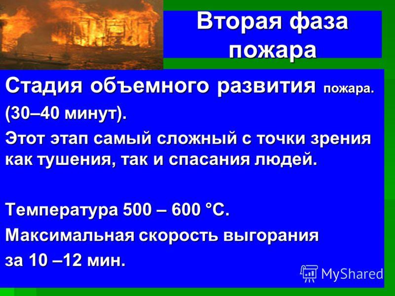 Вторая фаза пожара Стадия объемного развития пожара. Стадия объемного развития пожара. (30–40 минут). (30–40 минут). Этот этап самый сложный с точки зрения как тушения, так и спасания людей. Этот этап самый сложный с точки зрения как тушения, так и с
