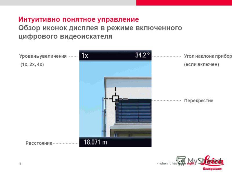 15 Интуитивно понятное управление Обзор иконок дисплея в режиме включенного цифрового видеоискателя Уровень увеличения (1x, 2x, 4x) Расстояние Угол наклона прибор (если включен) Перекрестие