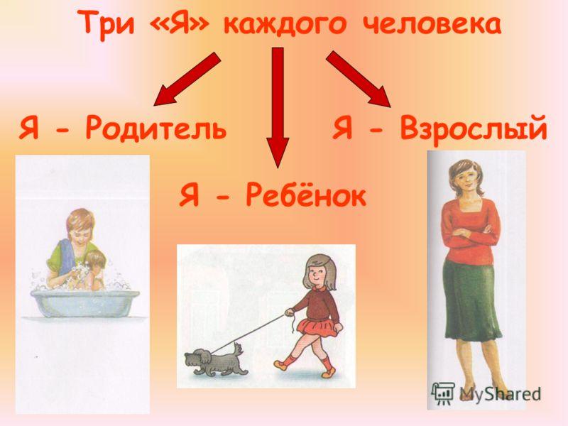 Три «Я» каждого человека Я - Родитель Я - Ребёнок Я - Взрослый