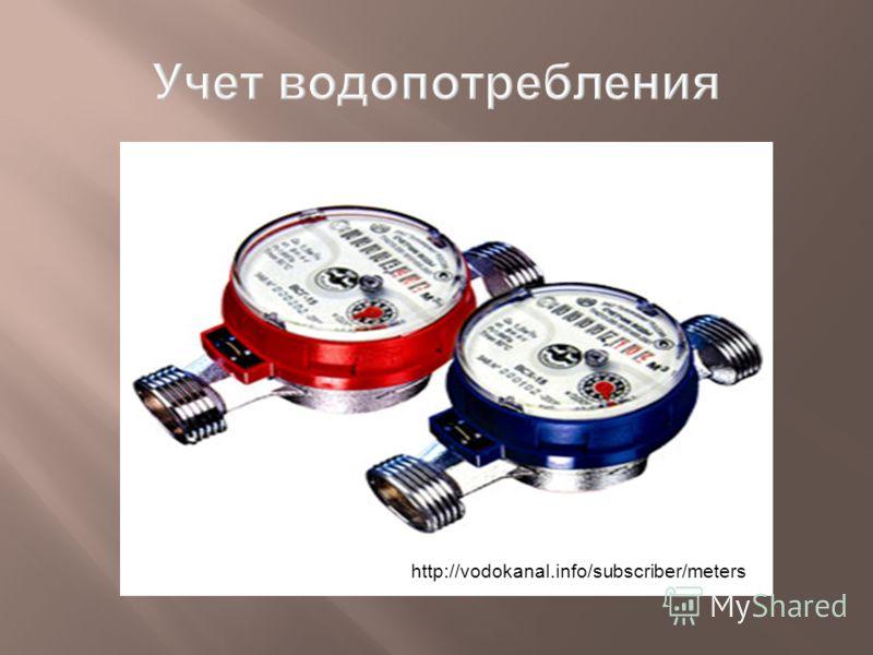 http://vodokanal.info/subscriber/meters /