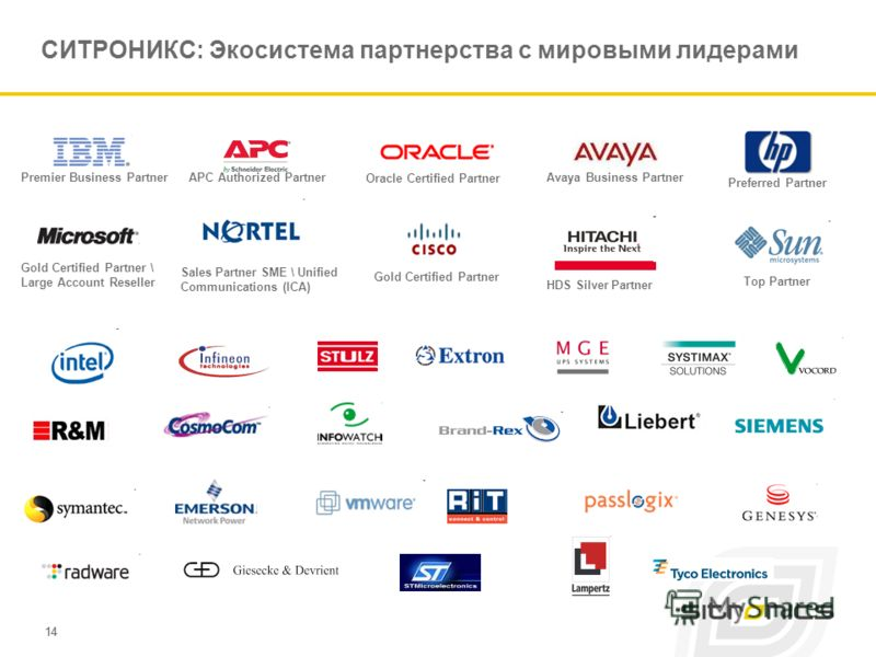 14 СИТРОНИКС: Экосистема партнерства с мировыми лидерами Premier Business Partner Oracle Certified Partner Preferred Partner Gold Certified Partner \ Large Account Reseller Sales Partner SME \ Unified Communications (ICA) HDS Silver Partner APC Autho