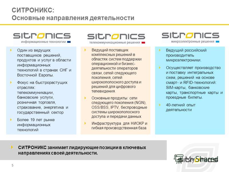 55 СИТРОНИКС: Основные направления деятельности Один из ведущих поставщиков решений, продуктов и услуг в области информационных технологий в странах СНГ и Восточной Европы. Фокус на быстрорастущих отраслях: телекоммуникации, банковские услуги, рознич