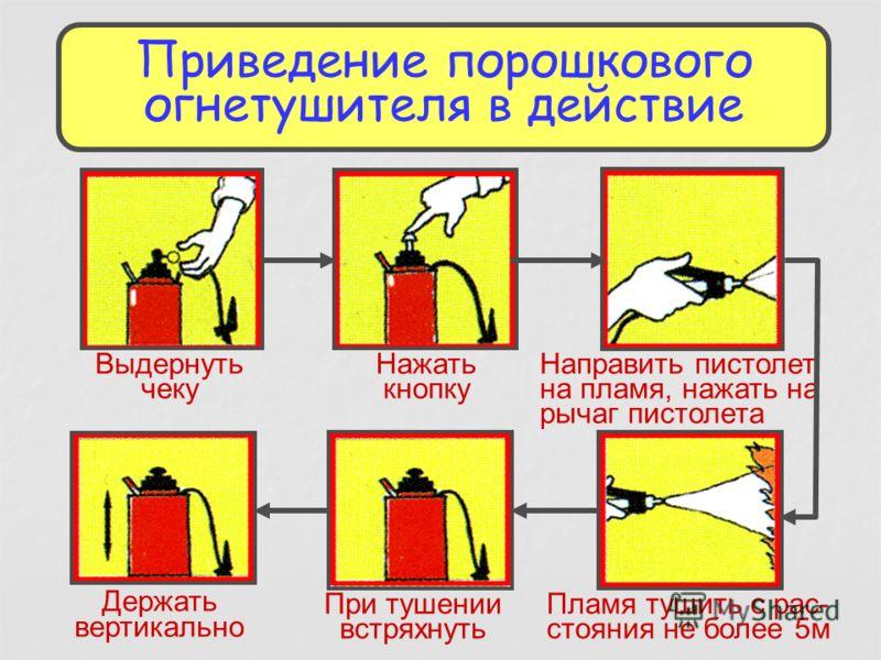 Порошковый огнетушитель 1. кнопка; 2. чека; 3. рычаг пистолета; 4. пистолет Порошковые огнетушители предназначены для ликвидации очагов пожаров всех классов (твер - дых, жидких и газообразных веществ, электроуста- новок, находящихся под напряжением д