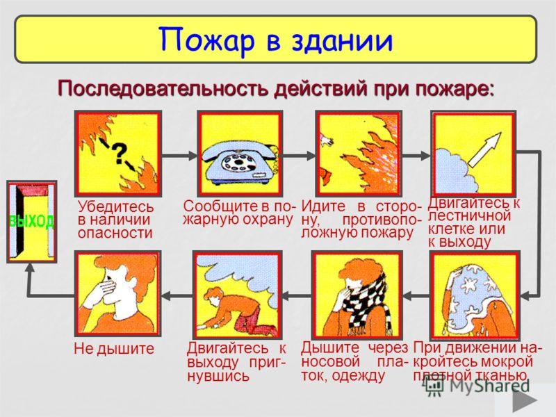Если загорелся телевизор Отключите телевизор При продолжении го- рения накройте теле- визор плотной тканью При усилении го- рения покиньте помещение, зак- рыв двери и окна Вызовите пожарную охрану