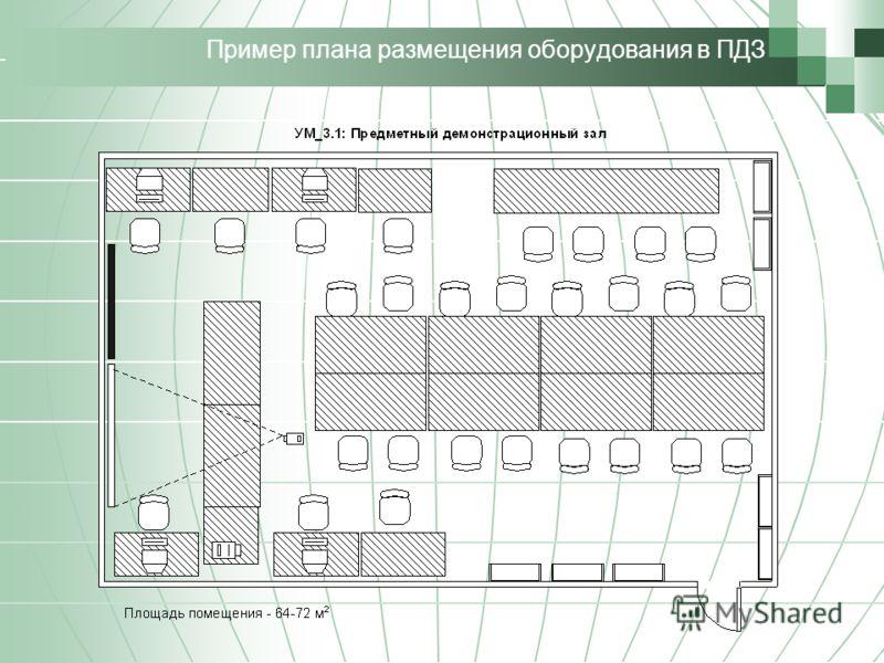 Пример плана размещения оборудования в ПДЗ