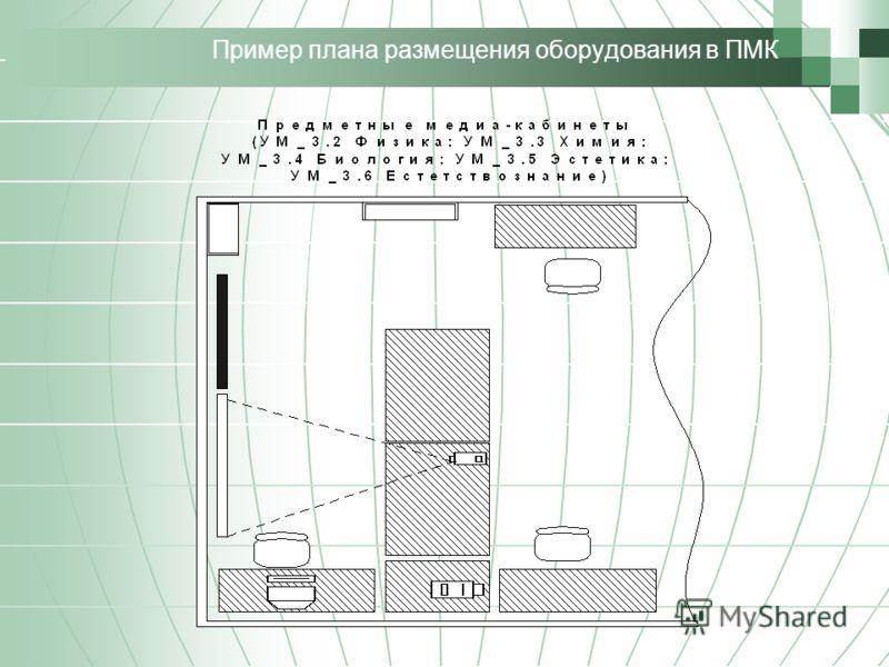 Пример плана размещения оборудования в ПМК
