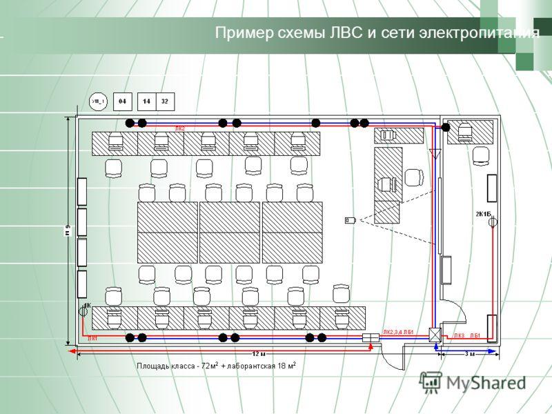 Пример схемы ЛВС и сети электропитания