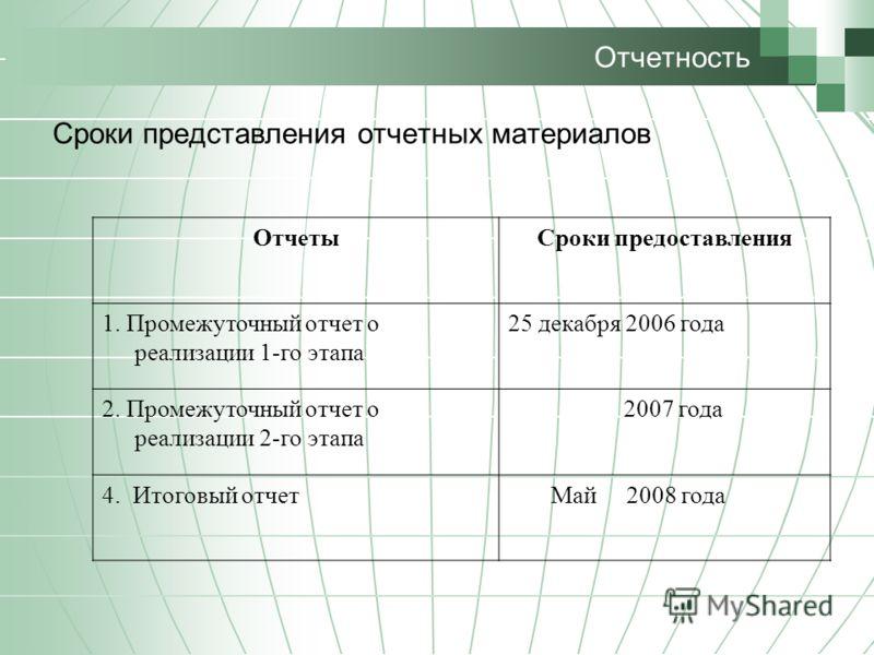 Отчетность Сроки представления отчетных материалов ОтчетыСроки предоставления 1. Промежуточный отчет о реализации 1-го этапа 25 декабря 2006 года 2. Промежуточный отчет о реализации 2-го этапа 2007 года 4. Итоговый отчет Май 2008 года