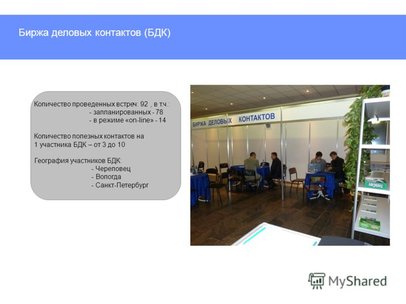 Биржа деловых контактов (БДК) Количество проведенных встреч: 92, в т.ч.: - запланированных - 78 - в режиме «on-line» - 14 Количество полезных контактов на 1 участника БДК – от 3 до 10 География участников БДК: - Череповец - Вологда - Санкт-Петербург