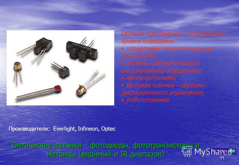 11 Оптические датчики – фотодиоды, фототранзисторы и матрицы (видимый и IR диапазон) Область применения – определение уровня освещения управление технологическими процессами; системы автоматического регулирования освещением; автоэлектроника; бытовая