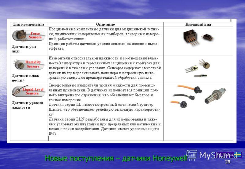 29 Новые поступления – датчики Honeywell