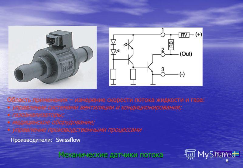 5 Механические датчики потока Область применения – измерение скорости потока жидкости и газа: управление системами вентиляции и кондиционирования; газоанализаторы; медицинское оборудование; управление производственными процессами Производители: Swiss