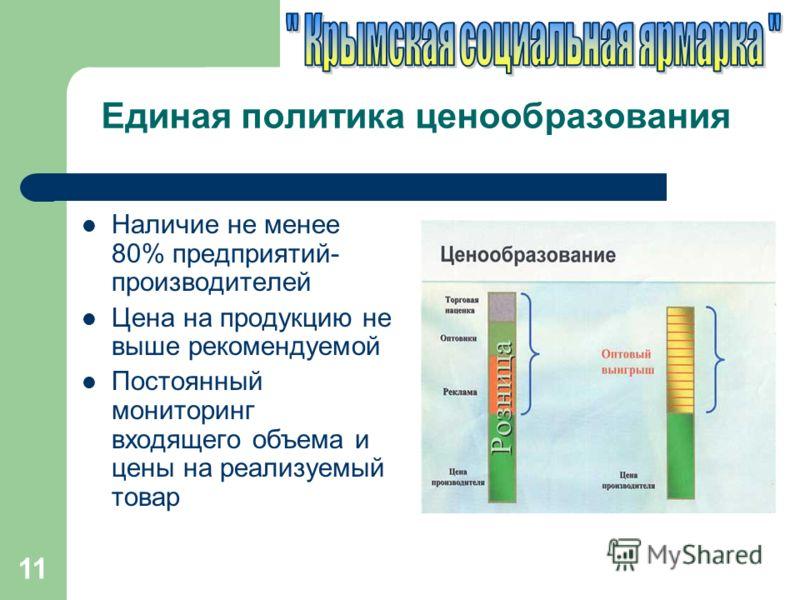 Единая политика ценообразования Наличие не менее 80% предприятий- производителей Цена на продукцию не выше рекомендуемой Постоянный мониторинг входящего объема и цены на реализуемый товар 11
