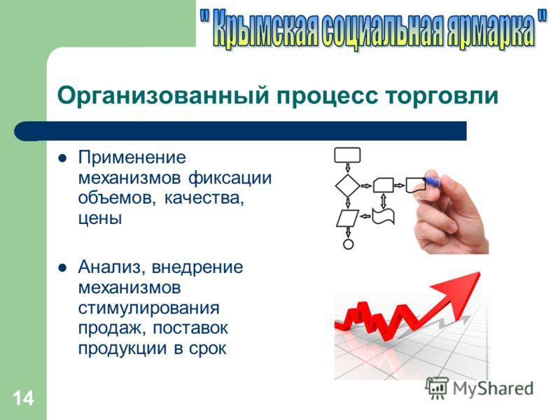 Организованный процесс торговли Применение механизмов фиксации объемов, качества, цены Анализ, внедрение механизмов стимулирования продаж, поставок продукции в срок 14