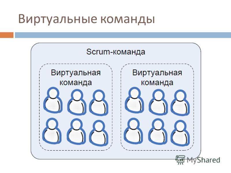 Виртуальные команды