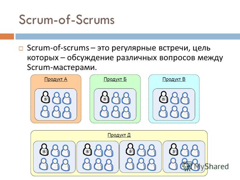 Scrum-of-Scrums Scrum-of-scrums – это регулярные встречи, цель которых – обсуждение различных вопросов между Scrum- мастерами.