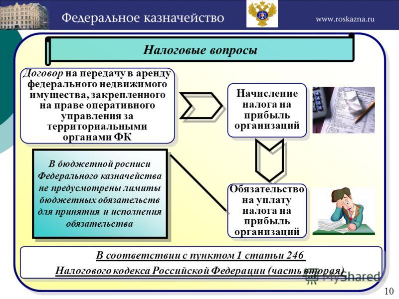 10 В соответствии с пунктом 1 статьи 246 Налогового кодекса Российской Федерации (часть вторая) В соответствии с пунктом 1 статьи 246 Налогового кодекса Российской Федерации (часть вторая) Начисление налога на прибыль организаций Договор на передачу