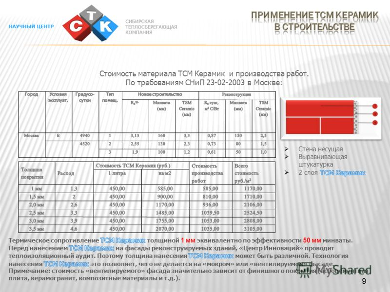 Стоимость материала ТСМ Керамик и производства работ. По требованиям СНиП 23-02-2003 в Москве: 9