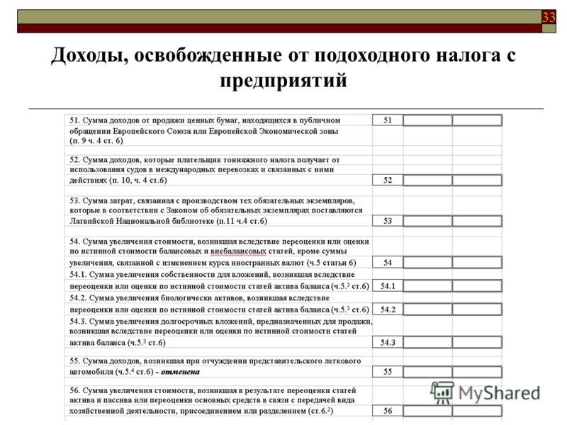 33 Доходы, освобожденные от подоходного налога с предприятий