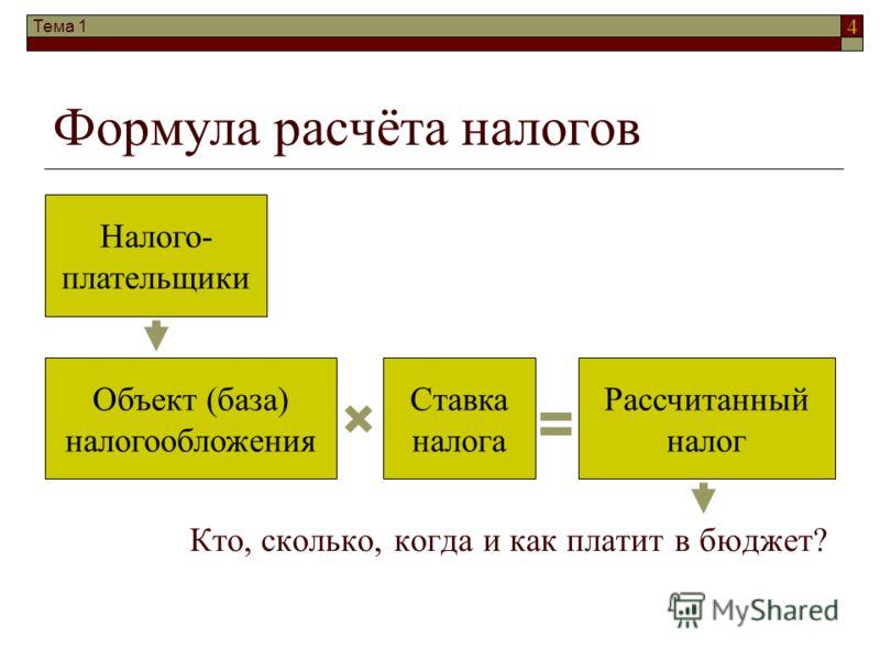 налог на выигрыш в букмекерской конторе в россии