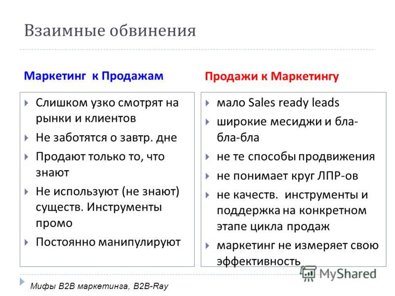 Взаимные обвинения Маркетинг к Продажам Продажи к Маркетингу Слишком узко смотрят на рынки и клиентов Не заботятся о завтр. дне Продают только то, что знают Не используют (не знают) существ. Инструменты промо Постоянно манипулируют мало Sales ready l