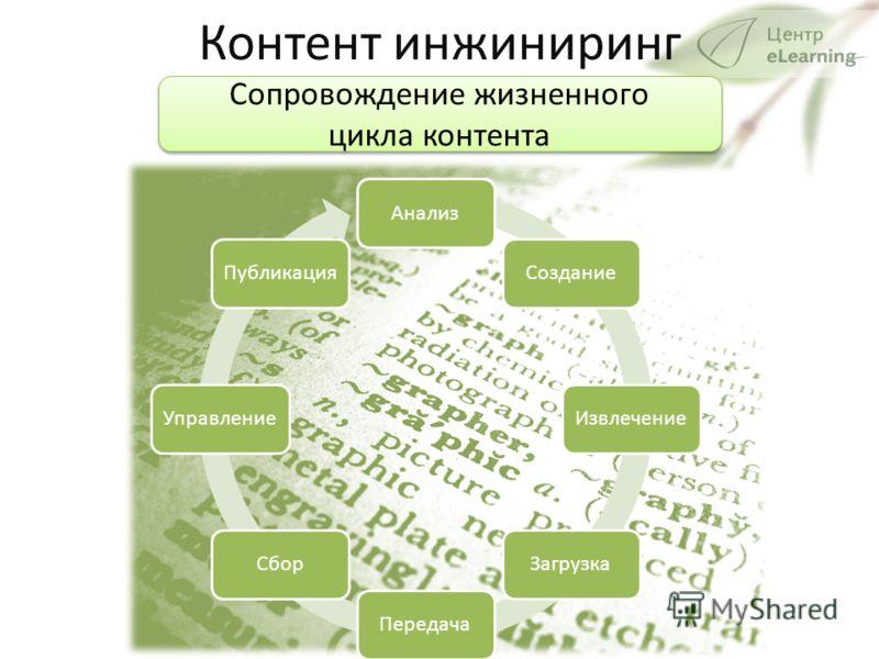 Контент инжиниринг Сопровождение жизненного цикла контента Сопровождение жизненного цикла контента Анализ СозданиеИзвлечение ЗагрузкаПередача СборУправление Публикация