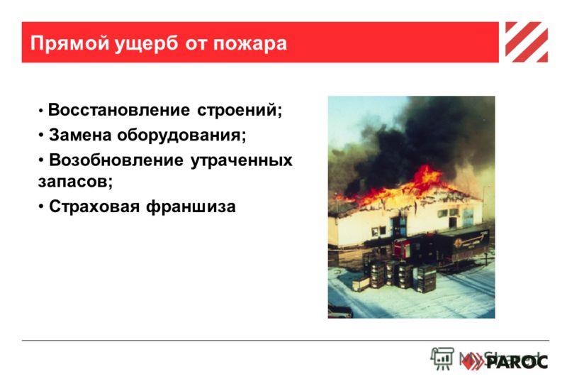 Восстановление строений; Замена оборудования; Возобновление утраченных запасов; Страховая франшиза Прямой ущерб от пожара