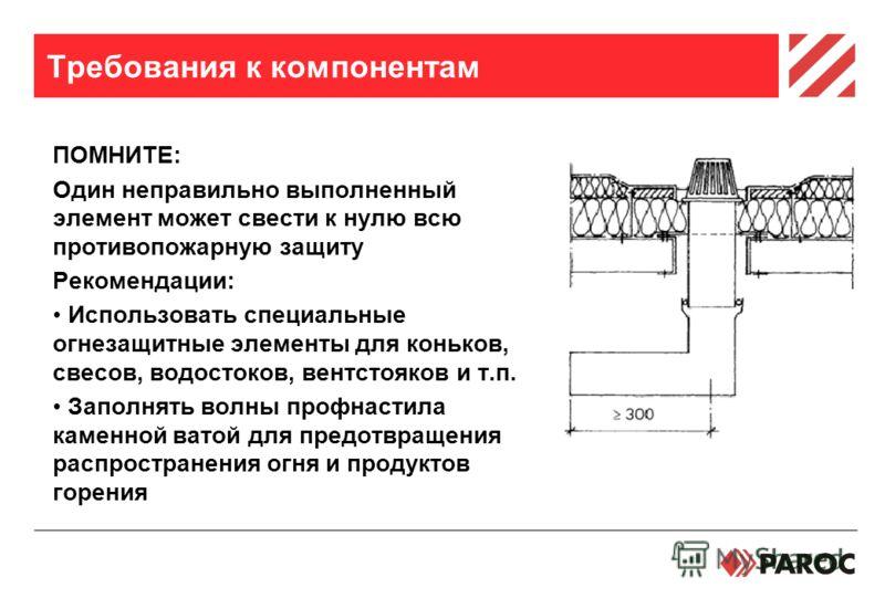 Требования к компонентам ПОМНИТЕ: Один неправильно выполненный элемент может свести к нулю всю противопожарную защиту Рекомендации: Использовать специальные огнезащитные элементы для коньков, свесов, водостоков, вентстояков и т.п. Заполнять волны про