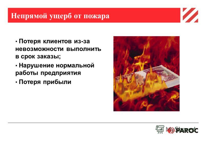 Непрямой ущерб от пожара Потеря клиентов из-за невозможности выполнить в срок заказы; Нарушение нормальной работы предприятия Потеря прибыли