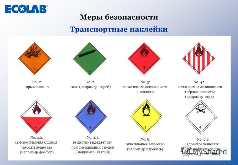 Транспортные наклейки No. 2: газы (например спрей) No. 3: легко воспламеняющиеся жидкости No. 4.1: легко воспламеняющиеся твёрдые вещества (например сера) No. 4.2: самовоспламеняющиеся твердые вещества (например фосфор) No. 4.3: вещество выделяет газ