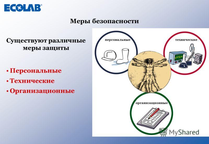 персональныетехнические организационные Существуют различные меры защиты Персональные Технические Организационные Меры безопасности