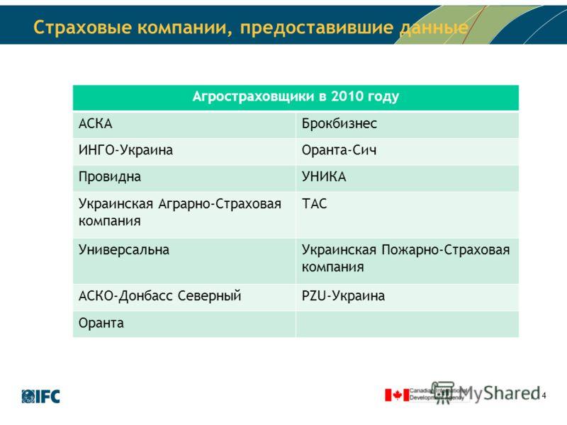 Страховые компании, предоставившие данные 4 Агростраховщики в 2010 году АСКАБрокбизнес ИНГО-УкраинаОранта-Сич ПровиднаУНИКА Украинская Аграрно-Страховая компания ТАС УниверсальнаУкраинская Пожарно-Страховая компания АСКО-Донбасс СеверныйPZU-Украина О
